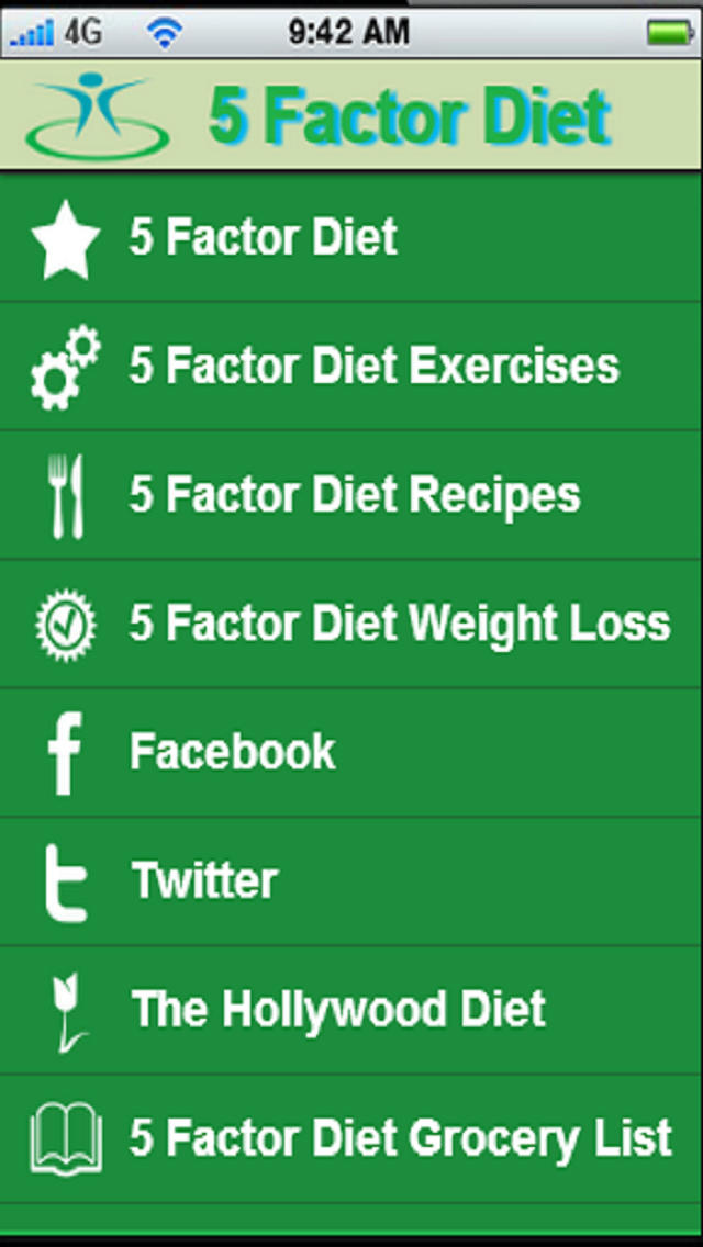 The 5 Factor Diet:Also know as the Hollywood Diet+ — iOS ...
