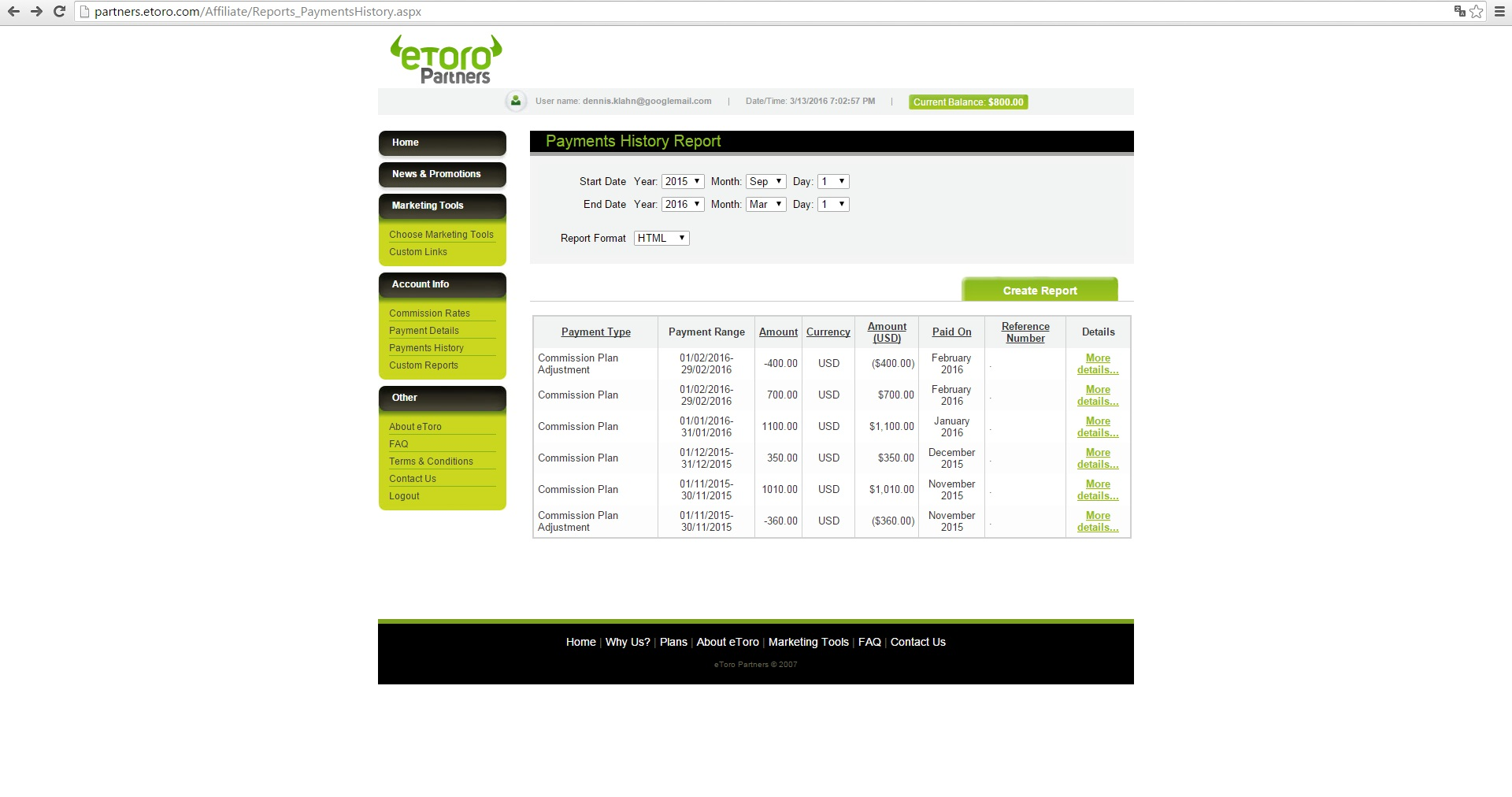 Forex trading payment proof