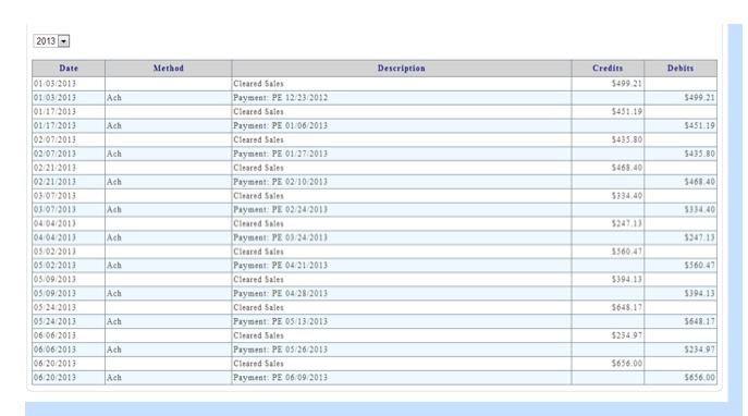 Revenue Source Sheet