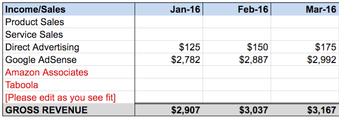 Example of revenue streams on a Profit and Loss template