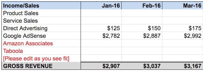 Example of revenue streams