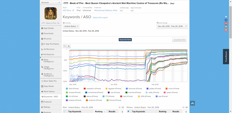 Incentivized traffic to boost your ASO and keyword ranking through SuperSonic Ads