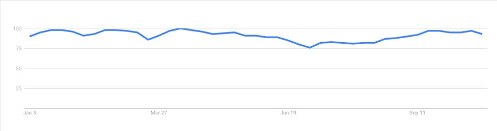 Search Keyword Marketing