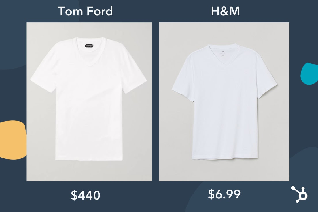 tom ford h and m pricing