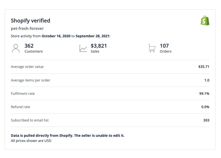 Flippa integration with Shopify